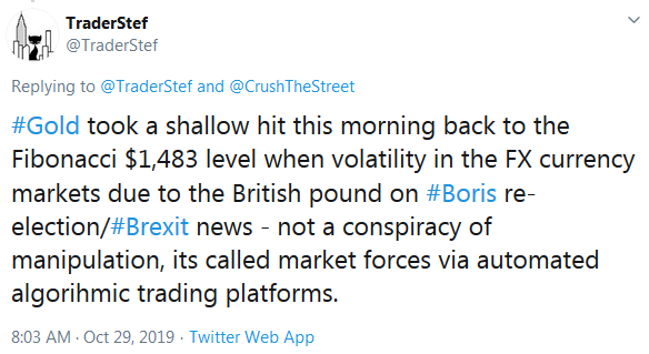 TraderStef Twitter Oct 29 Gold Price on Brexit News