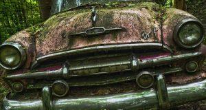 Auto loan defaults