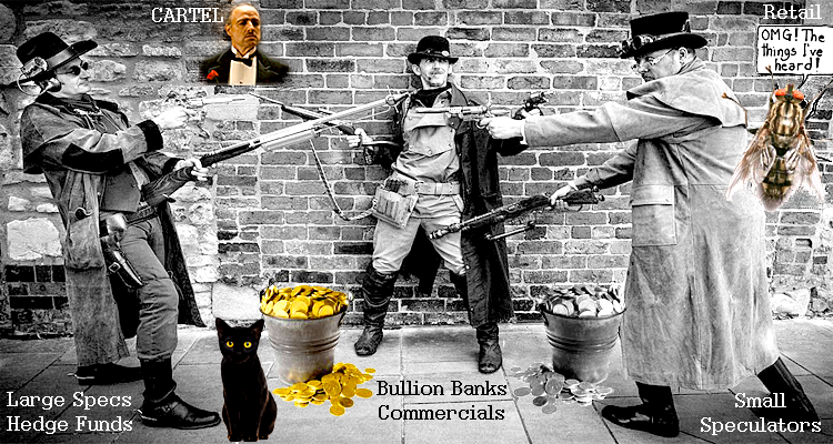 Gold and Silver Squeeze Post-Mortem Technical Analysis