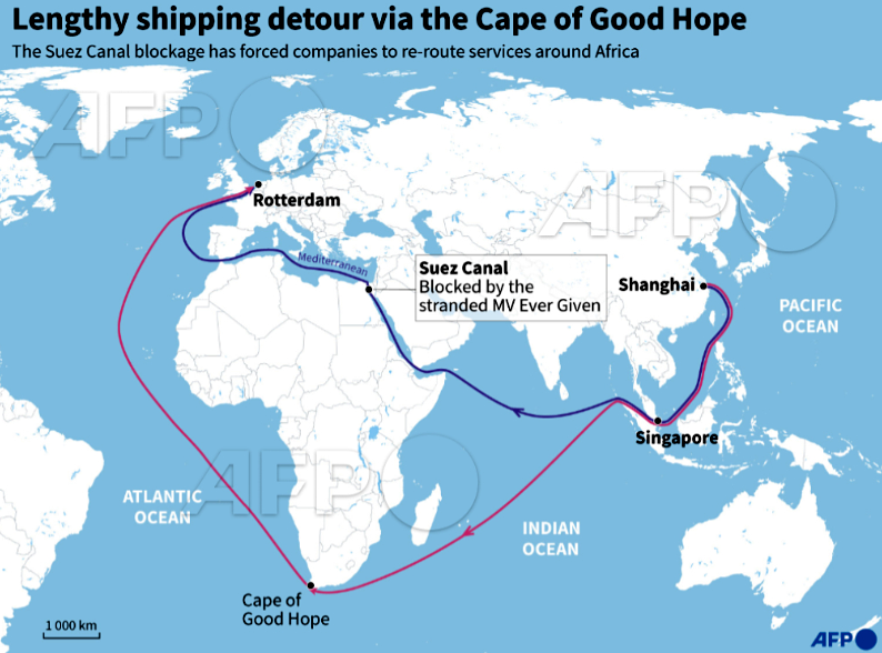 Suez Canal to Cape of Good Hope Shipping Detour