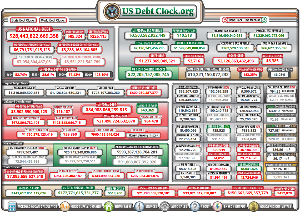 U.S. National Debt Close as of June 24, 2021