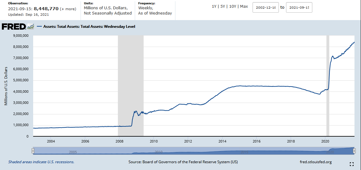 Federal Reserve Balance Sheet as of Sep. 16, 2021
